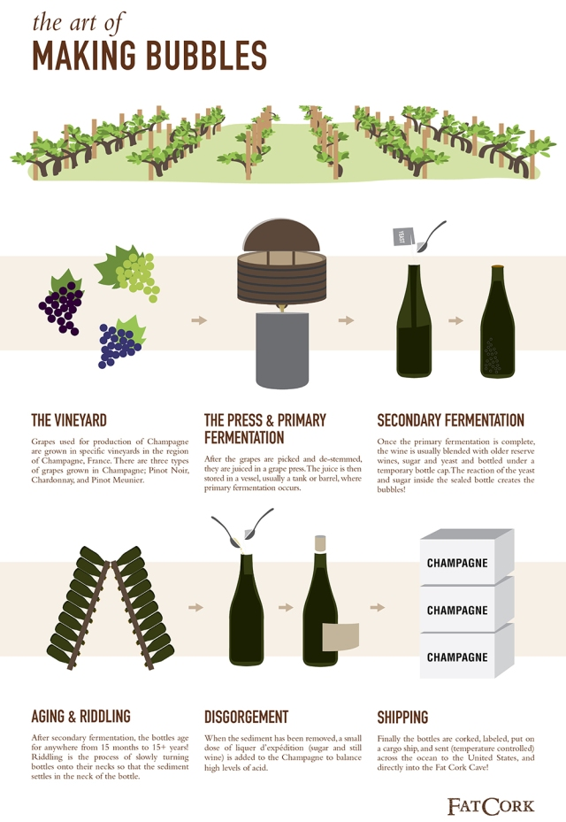 Champagne-Infographic-Poster.jpg