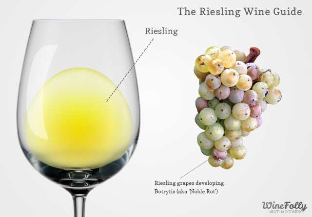 riesling-wine-in-a-glass-with-grapes.jpg