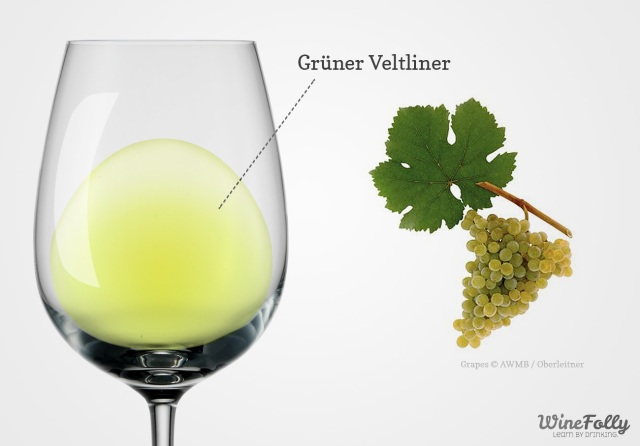 Gruner-Veltliner-wine-glass-with-grapes.jpg